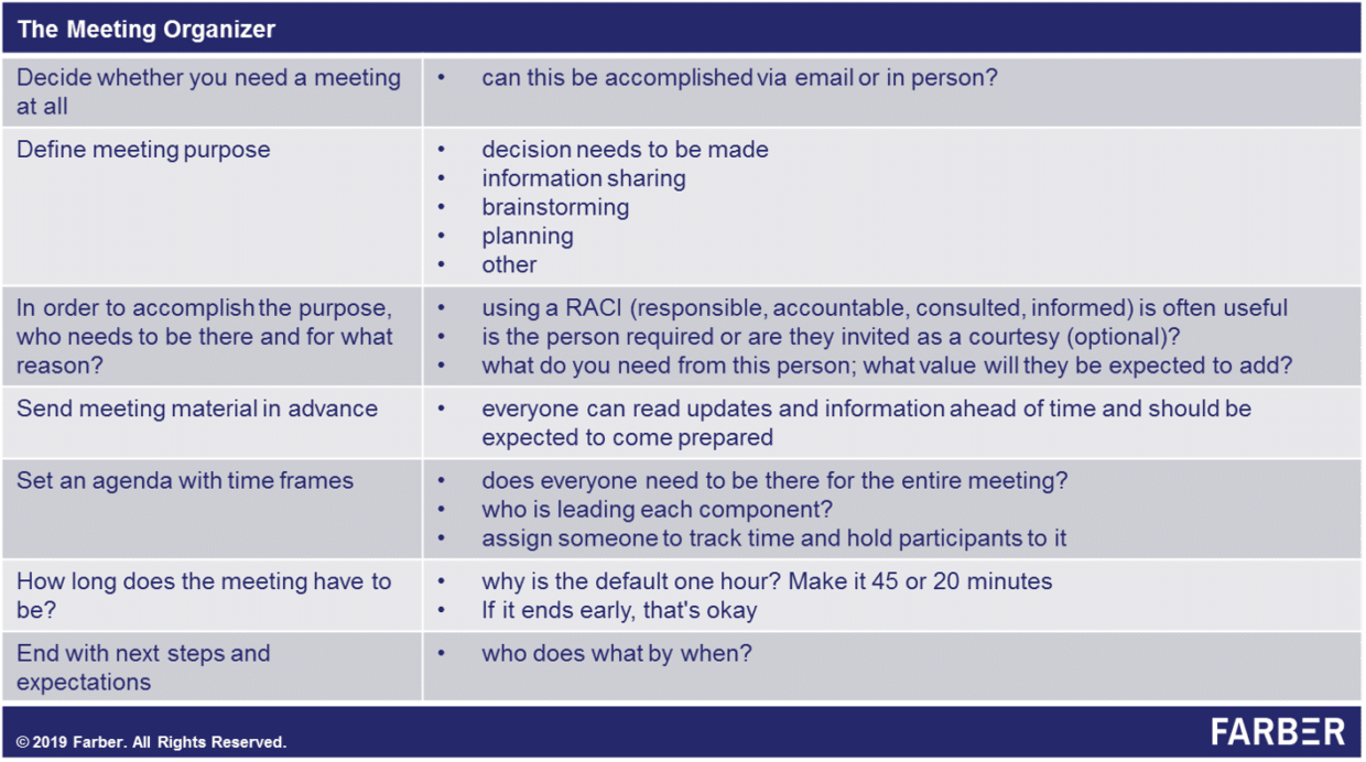 The Meeting Organizer Checklist.
